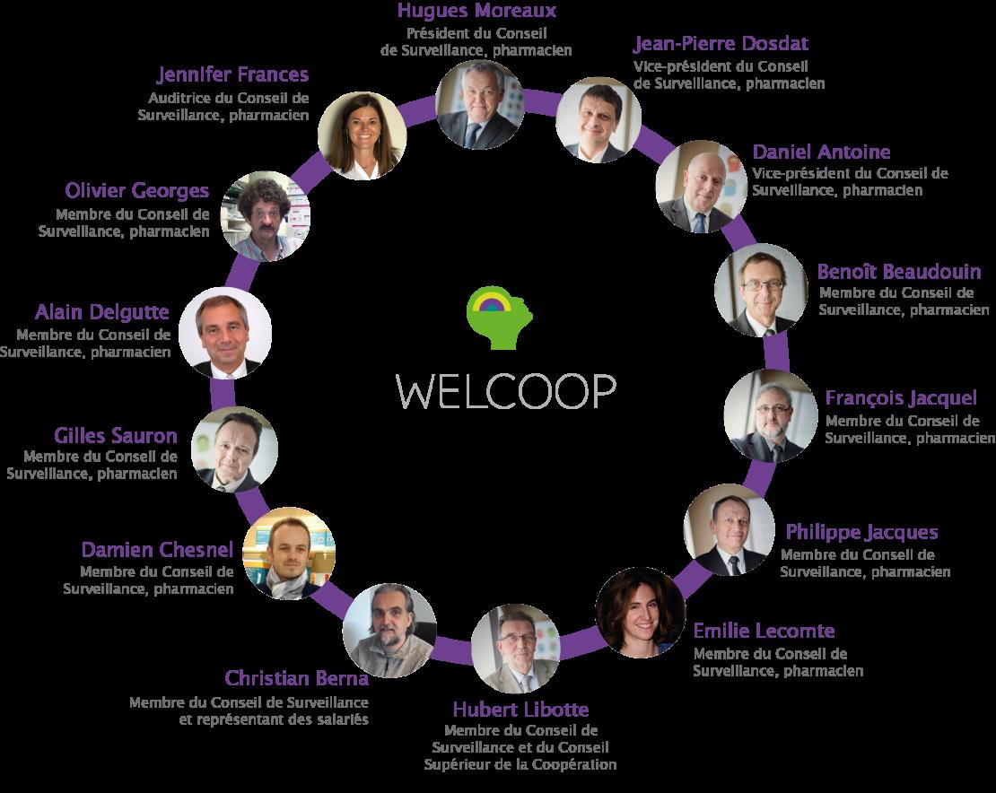 conseil-surveillance-cooperative-welcoop